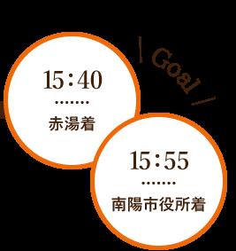 Goal 15:40赤湯着 15:55南陽市役所着