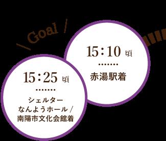Goal 15:10頃赤湯駅着 15:25頃シェルターなんようホール/南陽市文化会館着